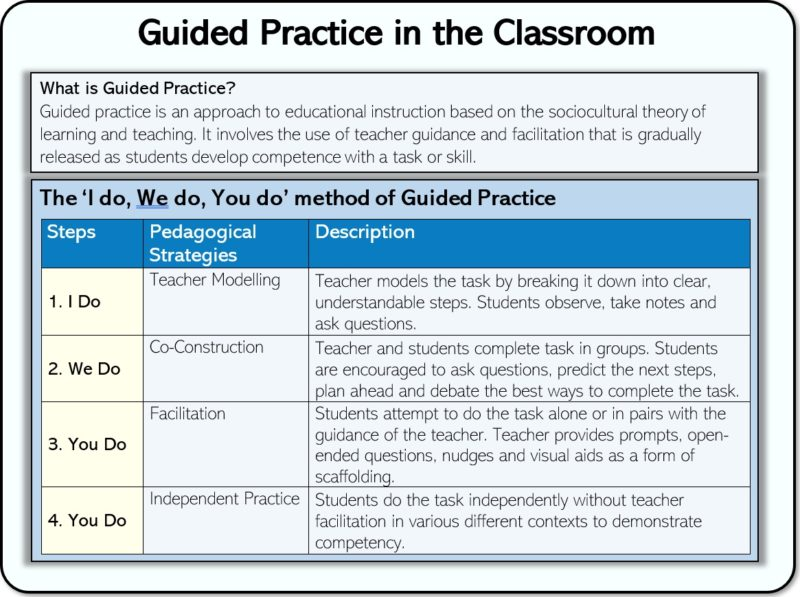 The I do We do You do approach to guided practice.