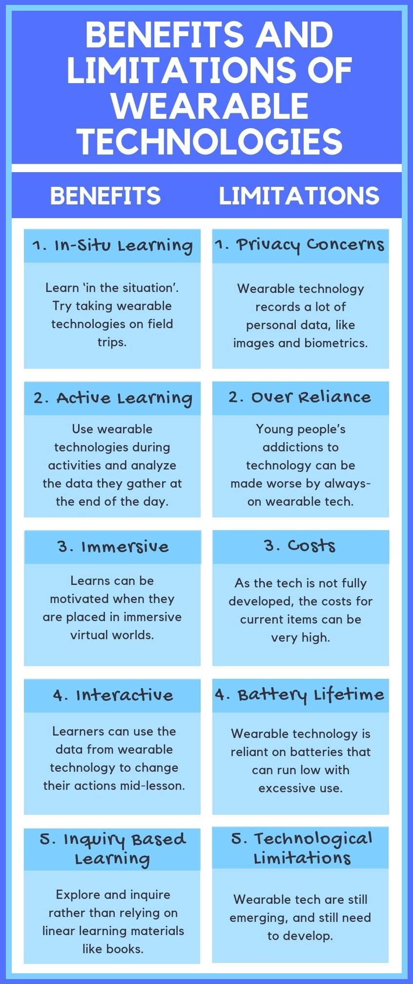 wearable technology in education: benefits, limitation and examples