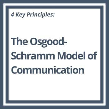 the principles of the osgood-schramm model of communication