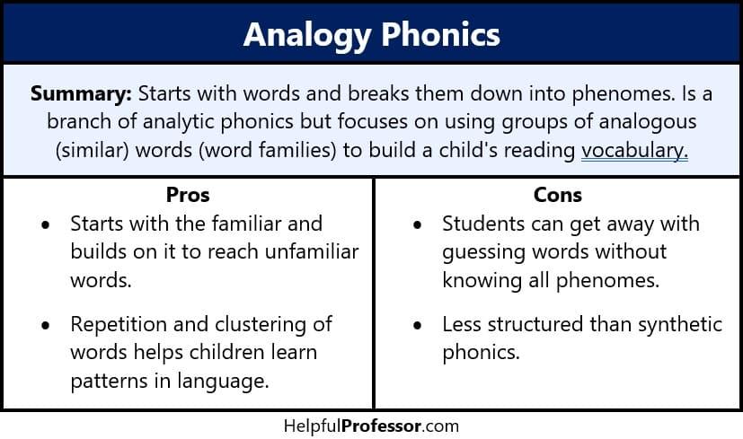 summary of analogy phonics