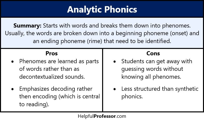 analytic phonics summary