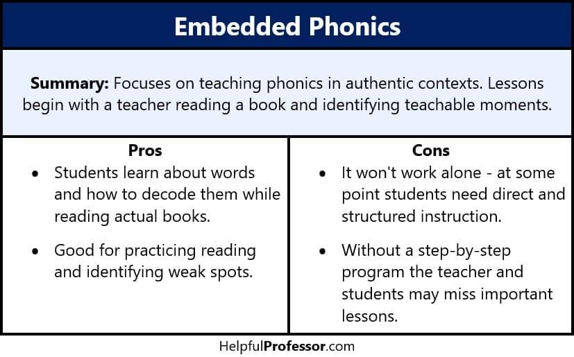 embedded phonics summary
