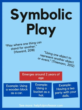 examples of symbolic play in early childhood