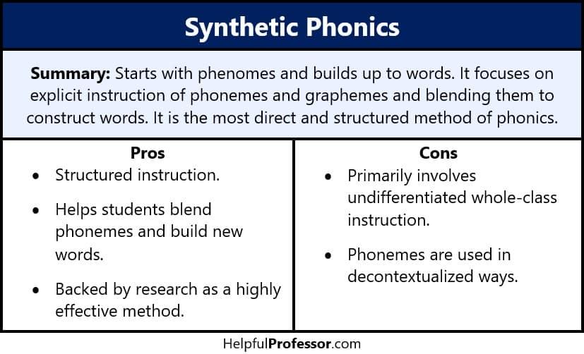 synthetic phonics summary