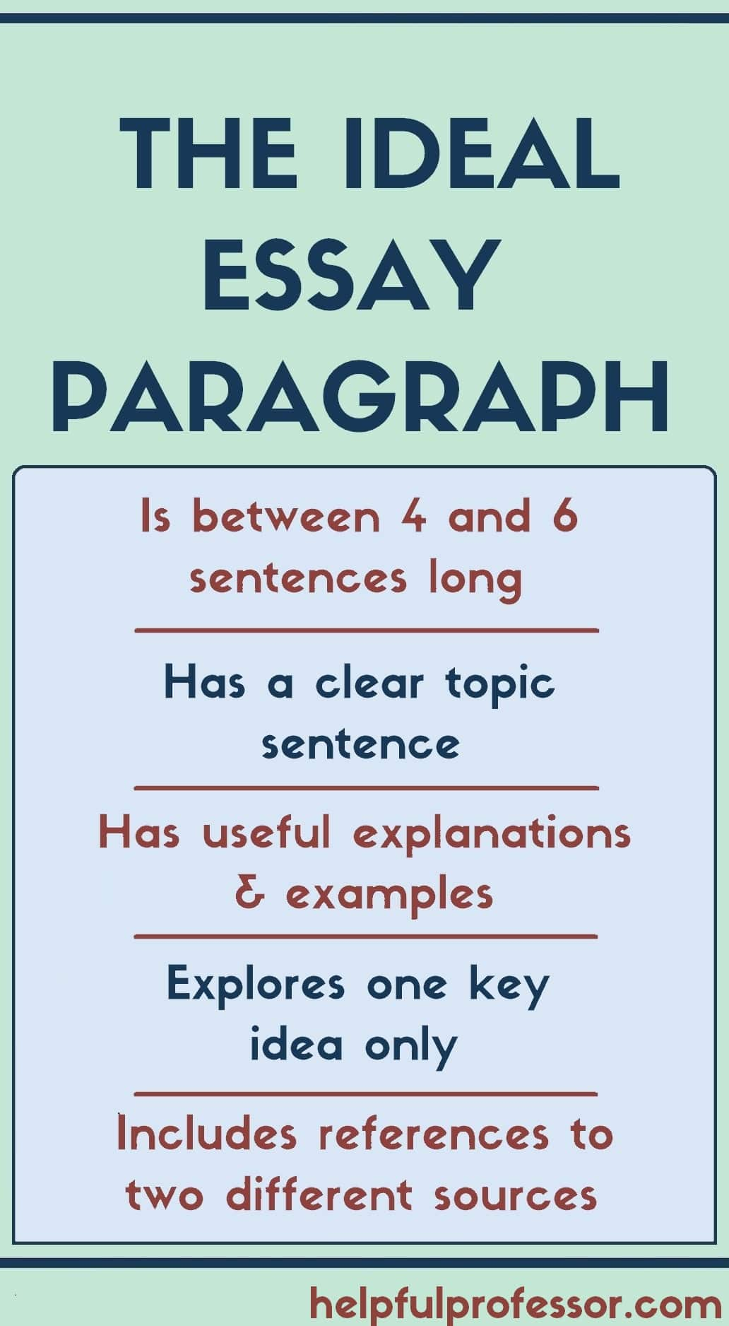 The basic essay paragraph structure formula includes: 4-6 sentence paragraphs; a clear topic sentence; useful explanations and examples; a focus on one key idea only; and references to two different academic sources.